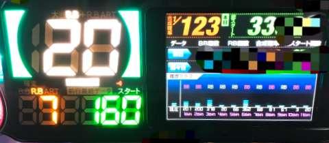 データ表示器