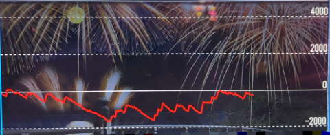 データ表示器グラフ